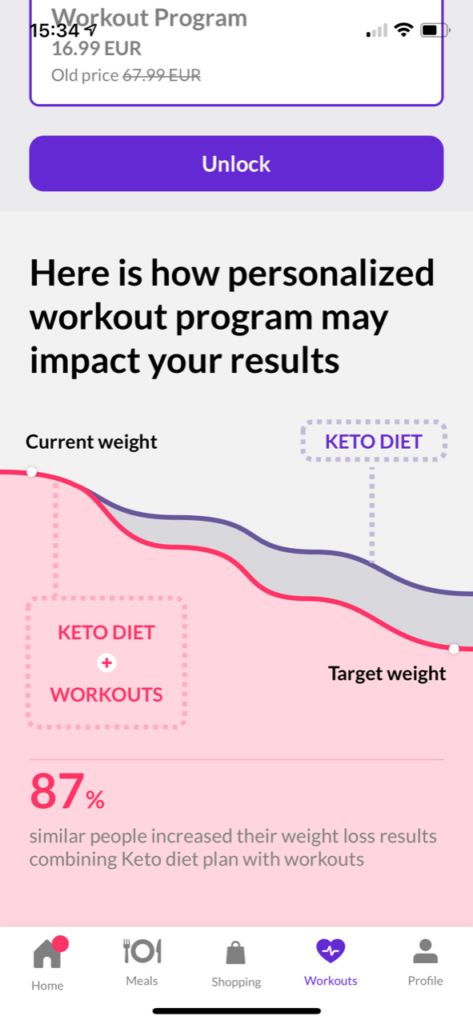 keto cycle final thoughts